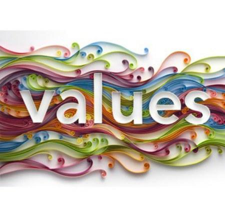 April 18 2014 Connective Session:Values